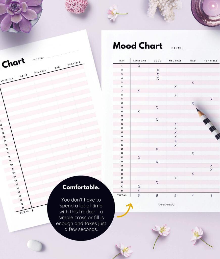 Mood Chart Tracker Printable – 3(1)