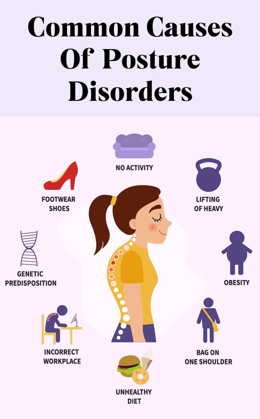 common causes of posture disorders infographic