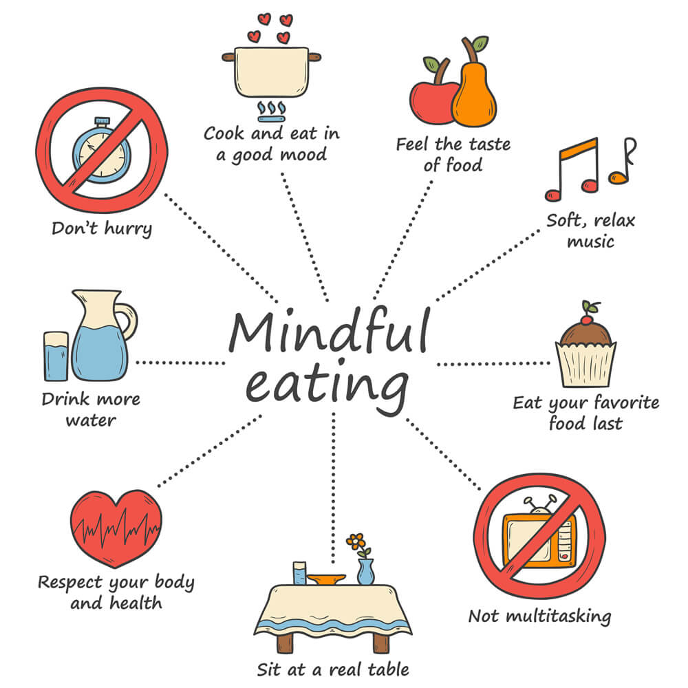 mindful eating practice for sensitive people infographic